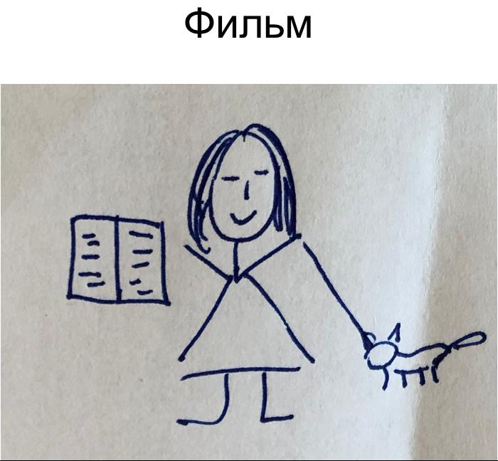 Викторина онлайн кино нарисуй и угадай